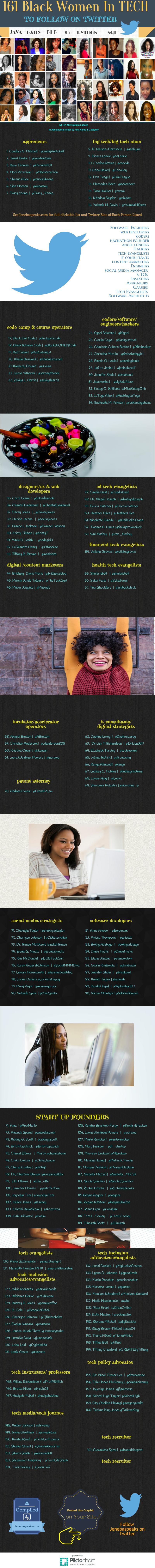 black women in tech Copy (3)