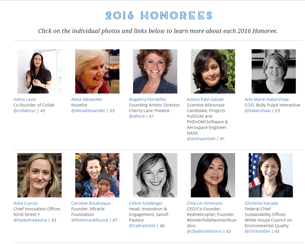 Award Goals: I like how the Annual Women Forty Over 40 List is Organized